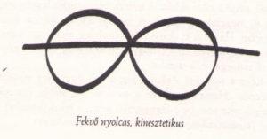kinesztetikus